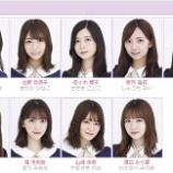 『乃木坂46ANN出演の2期生!! 集合写真が3枚きてますよ!【乃木坂46】』の画像