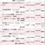 『【欅坂46】菅井友香写真集『フィアンセ』初週売上51,075部でオリコン1位を獲得!!!』の画像
