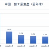 『中国、景気減速が鮮明に』の画像