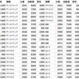 『3/9 エスパス秋葉原 SS翔』の画像