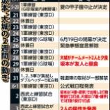 『坂本・大城の行動履歴の確認はもっと長い期間が必要では?』の画像