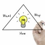 『「Why」こそ、優れたリーダーや組織・企業に欠かせない!』の画像