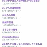 『【乃木坂46】『#ななみん卒業』『#芸能界引退』など続々とtwitterのトレンド入り!!!』の画像
