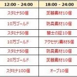 『【クリティカ 〜海賊王の逆鱗〜】ログインイベント告知(10/13〜10/19)』の画像