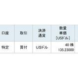 『【IBM】不人気優良株のIBMを50万円分買い増しました!』の画像
