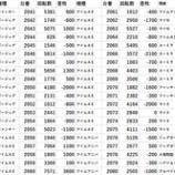 『10/27 エスパス上野新館 SS翔』の画像