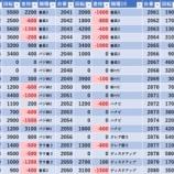 『10/15 エスパス渋谷新館』の画像