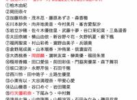 【インテックス大阪】AKB48・STU48合同握手会 握手レーン変更のお知らせ