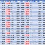 『1/22 エスパス渋谷新館 旧イベ』の画像