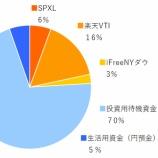 『SPXL,楽天VTI,ifreeNYダウ 2019年11月分の積み立てを実行』の画像