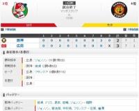 セ・リーグ C3-2T[9/8] 阪神、CS遠のく痛すぎる1敗…岩貞が4敗目。3位広島と3・5差。