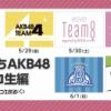 【速報】AKB48劇場での活動を再開