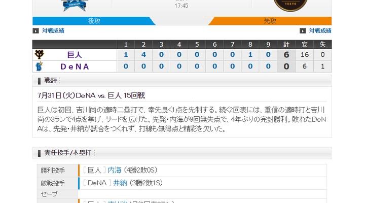 【 巨人試合結果!】<巨 6-0 中>巨人勝利!先発・内海が9回無失点で、4年ぶりの完封勝利!打線も重信と吉川尚の活躍で6得点!