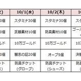 『【クリティカ 〜海賊王の逆鱗〜】ログインイベント告知(9/29〜10/5)』の画像