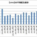 『【配当】米国高配当株ETFのSPYDは4.9%増配、SDYは18%減配(でも安心できる理由)!』の画像