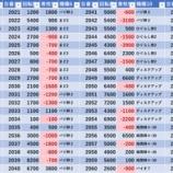 『5/8 エスパス赤坂見附 土曜日』の画像