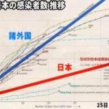 『「日本の感染は拡がっていない」中部大学の武田邦彦先生』の画像
