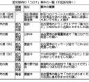 【悲報】男さん、また「俺コロナ」で逮捕…😭 愛知県の男性だけで9人目
