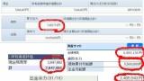 【悲報】俺氏、株で資産が3ヶ月で2600万が2万にwwwww(※画像あり)
