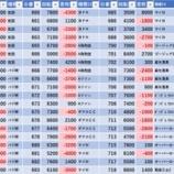 『10/20 アイランド秋葉原 周年』の画像