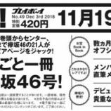 『11/19発売『週刊プレイボーイ』グラビアページを欅坂46が全ページジャック!欅坂46ファースト写真集『21人の未完成』のオフショットを公開!』の画像