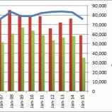 『プロクター&ギャンブル、通期EPSの見通しを引き下げたことで株価急落。さらにデッドクロス(売りシグナル)のオマケつき!』の画像