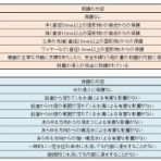 EZ-Japan BLOG since 2017 真・MFC千夜一夜物語