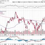 『石油株に売りシグナル!』の画像