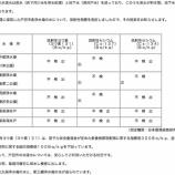 『戸田市の水道水 5月9日採水検査では放射性ヨウ素・セシウム不検出です』の画像