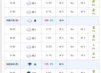 高橋みなみ卒コン 3/26(土),27(日) の天気予報をご覧ください…