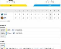 セ・リーグ T 8-2 DB[8/24] 阪神・近本8号、大山14号2ラン、ロハス4号HR 青柳7回2失点10勝目