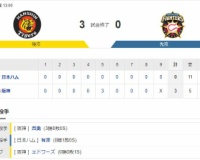 【オープン戦】 T3-0F[3/6] 阪神 西勇が粘投5回8安打無失点!完封リレーで勝利!!