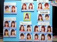 【AKB48】橋本耀・川本紗矢・横島亜衿の「チームB相関図」