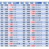 『4/3 キコーナ平井 スロパチ広告』の画像