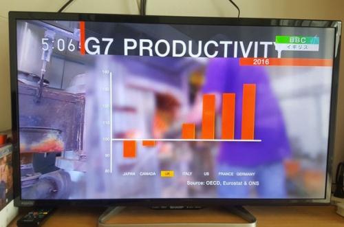 【悲報】イギリスの労働生産性、ドイツを140とすると100しかなかったのサムネイル画像