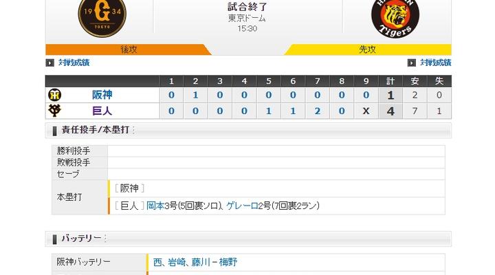 【 巨人試合結果!】< 巨 4-1 神 > 巨人、4勝1敗で阪神を下し日本シリーズ進出を決める!