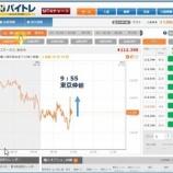 『【初心者向け】バイナリーオプション②取引画面の見かた』の画像