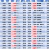 『1/25 エスパス赤坂見附 土曜日』の画像