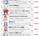 【悲報】日本のライブ配信、Vtuberに支配される