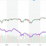 『新興国株投資の時代はすでに始まっている!』の画像