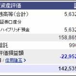 『週末(12月17日)の保有資産。1億4253万。』の画像