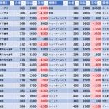 『7/28 ミュー川口芝 すろいぬ』の画像