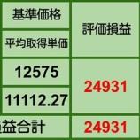 『【三菱UFJを買いました】12月26日 投信評価損益』の画像