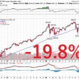 『【必読】下落相場の投資マインド』の画像