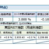 『しんきんアセットマネジメントJ-REITマーケットレポート2019年6月』の画像