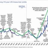 『トランプ次期大統領が米国財政危機の引き金を引く?』の画像