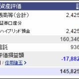 『週末(2月11日)の保有資産。1億4582万。』の画像