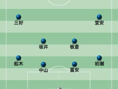 【 U20W杯 】初戦・南アフリカ戦!日本代表スタメン予想!17:00キックオフ!