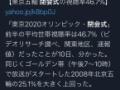 【悲報】五輪閉会式、視聴率46.7%wywywywywywywywywywywywywwywywy