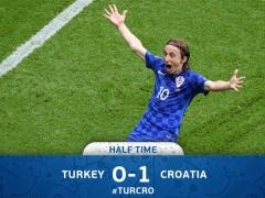 <EURO2016>【 トルコ×クロアチア  】前半終了!モドリッチがゴラッソ!スーパーゴールで0-1!